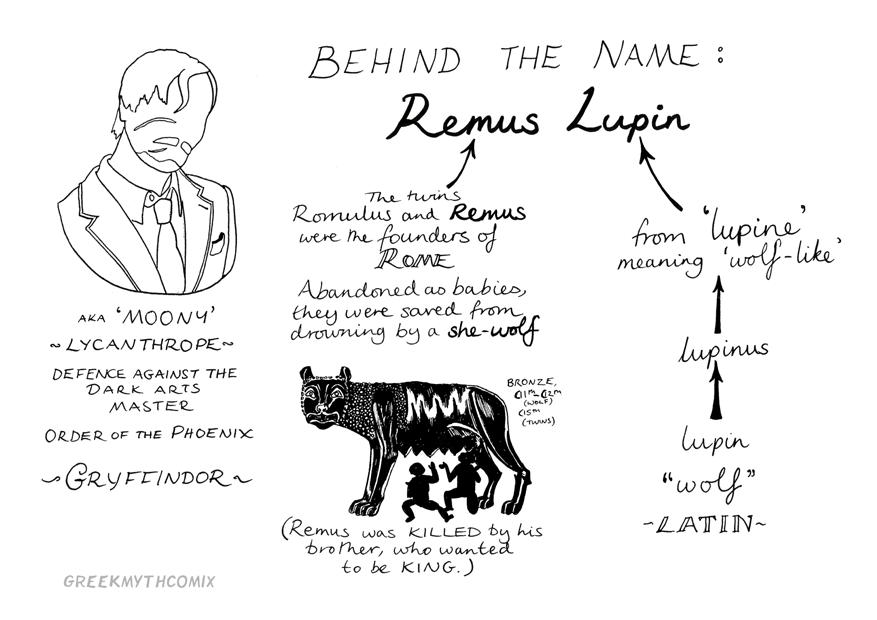 Exemple de nom de personnage chez Rowling