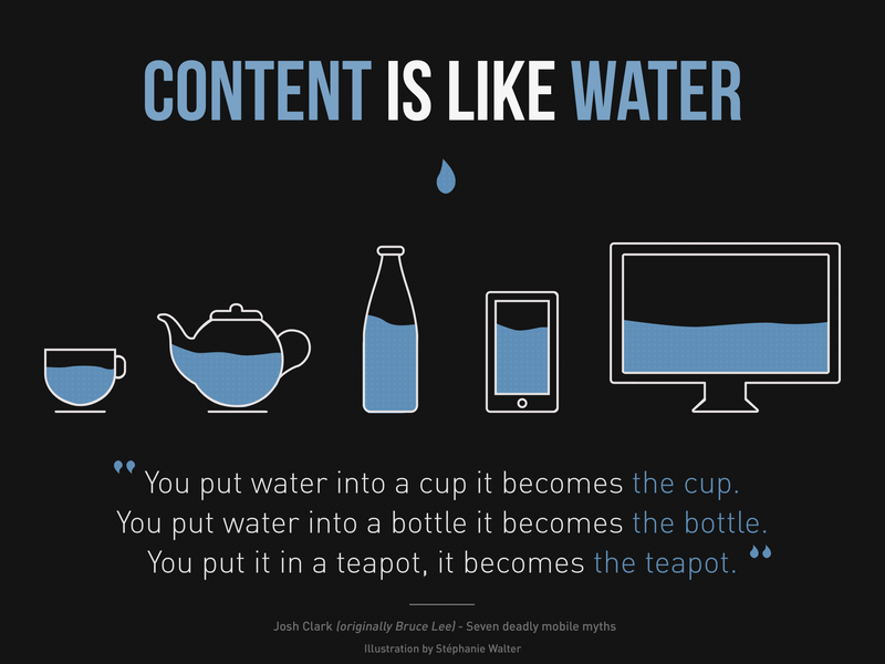 Content is like Water UX conception rédaction